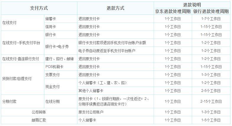 京东商哹.�9�.ik�[�_首页 国美 苏宁 京东商城      如果该商品支持退换货,符合退换